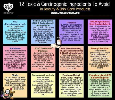 10 Ingredients To Avoid In Your Food by 12 Toxic Ingredients To Avoid Let Your Food Be Your