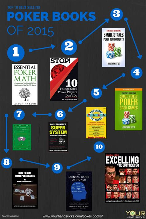 best holdem book top books for holdem places 1 to 10