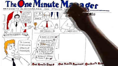 Book Report In One Minute Manager by Review For The One Minute Manager By Ken Blanchard