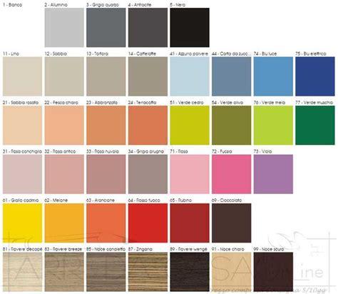 tavola colori pareti appendiabiti parete x bambini ippopotamo 57 13 2 91b