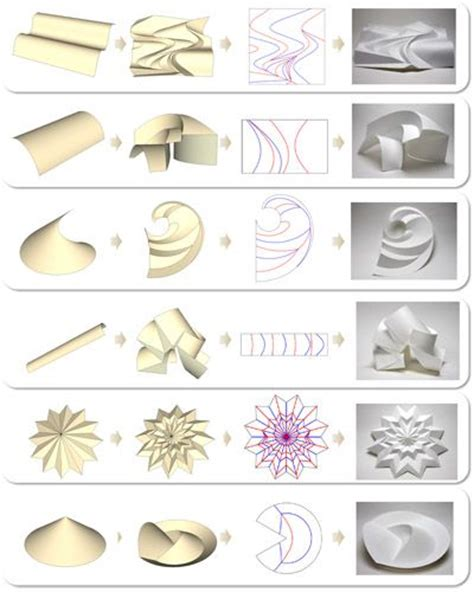 Origami Design Tool - ori ref a design tool for curved origami based on