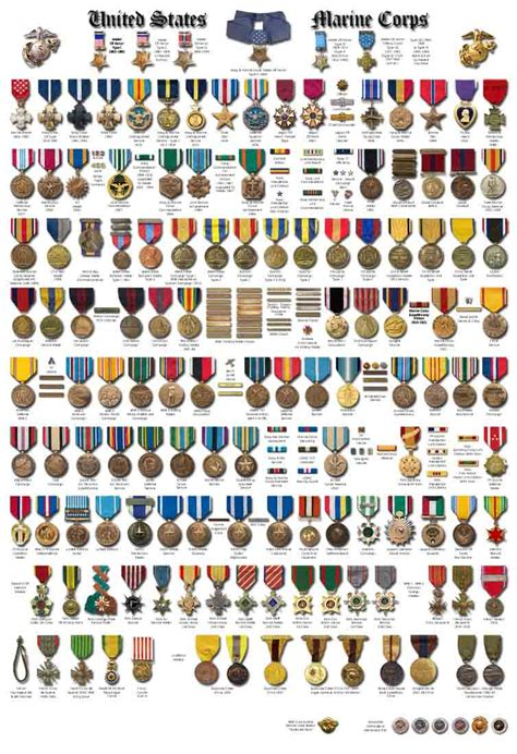 military badges and rank medals of america us military medals chart usmc complete medals chart