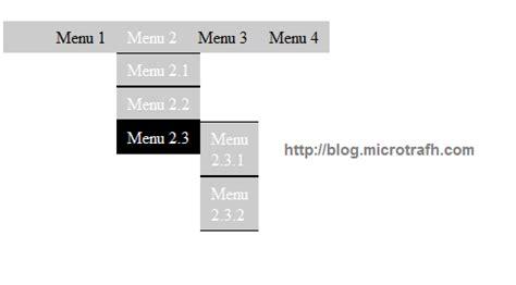 script php untuk membuat menu dropdown tutorial css membuat menu dropdown sederhana untuk website