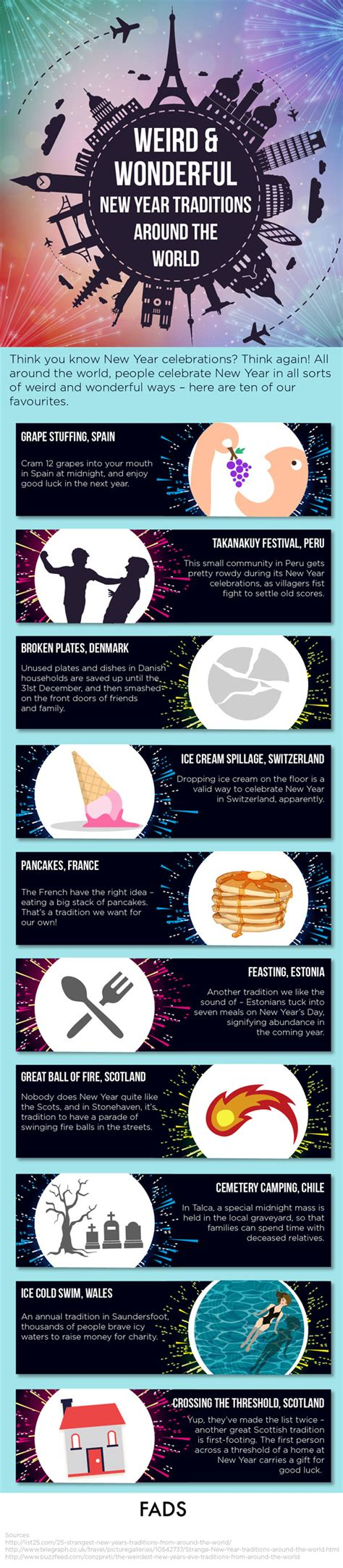 new year year traditions infographic and wonderful new year traditions