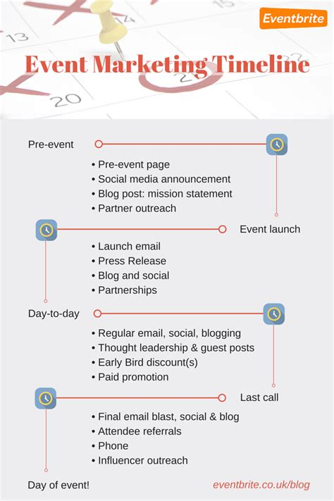 Pr Timeline Template by Event Marketing Timeline Marketing Event