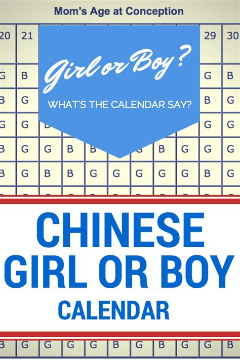 Calendar To A Baby Boy Or Boy What Does The Ancient Chart Say