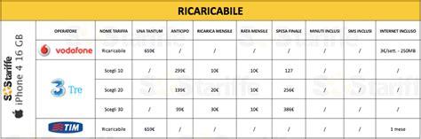 confronto tariffe telefonia mobile ricaricabile tariffe iphone 4 offerte e prezzo iphone 187 sostariffe it