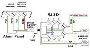 can i use an rj31x to connect 2gig gc3 to a phone line alarm grid