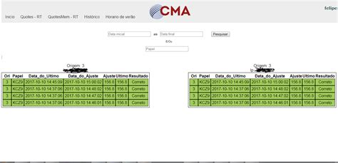 layout html e css php arrumando layout da tabela html e css stack