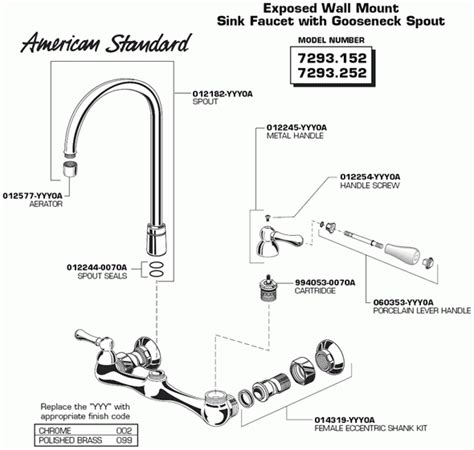Top Rated Kitchen Faucet by Stunning Kitchen Sinks Parts Photos Home Decorating