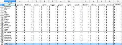 Calendario Di Budget Modelli Per Fogli Elettronici Microsoft Excel E