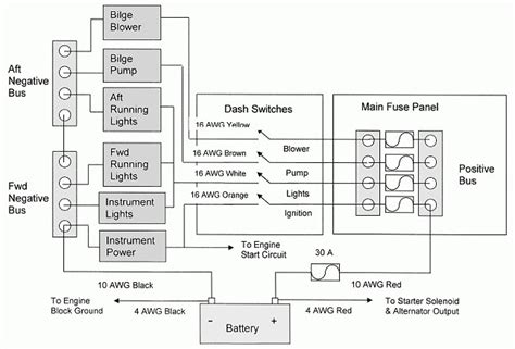 guitar wiring harness wiring diagram