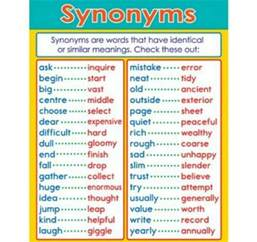 synonym of template synonyms 3rd grade teaching pins for lessons