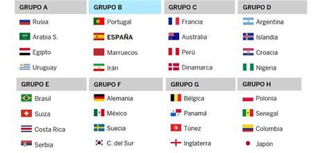 Grupo D Mundial 2018 Los Grupos Mundial De F 250 Tbol Rusia 2018
