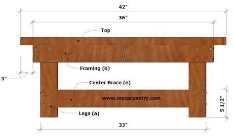 2x4 Coffee Table Plans Woodwork 2x4 Coffee Table Plans Pdf Plans