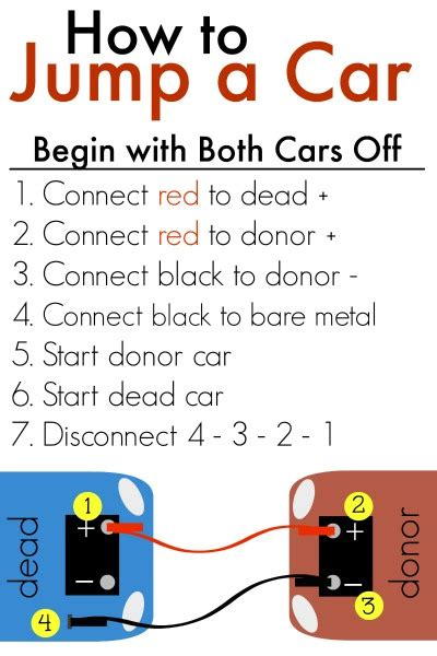 why you need jumper cables how to use them with printable