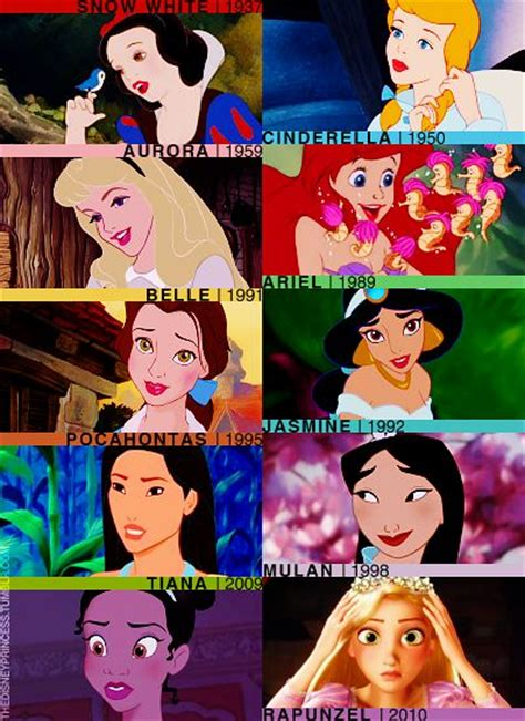 film disney princess terbaik the years