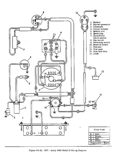 par car gas key switch wiring diagram ignition switch