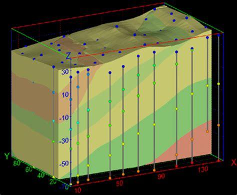 3d geologic modeling | c tech development corporation