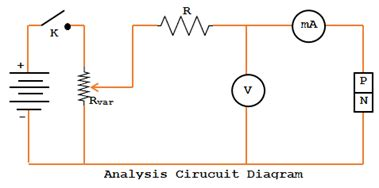 pn junction diode circuit diagram vi characteristics of pn junction my tech info