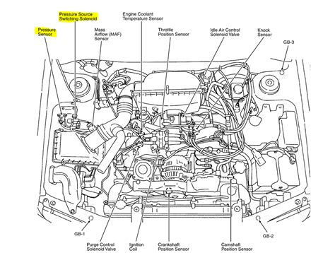 subaru engine diagram 1999 subaru forester engine diagram 1999 free engine