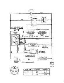 craftsman mower electrical schematic parts model 536270212 searspartsdirect