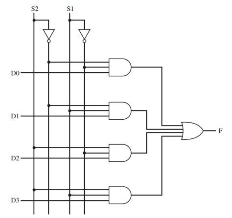 4 to 1 multiplexer logic diagram csc264 comp org arch combinational circuits