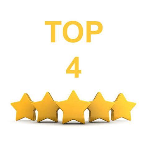 best for 4 best pmp certification courses of 2018 top 4