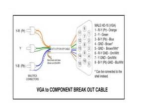 vga to rca splicing diagram vga get free image about wiring diagram