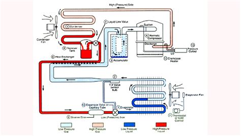 refrigerator wiring diagram explanation images wiring