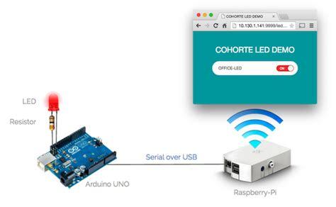 github arduino tutorial arduino led tutorial cohorte project