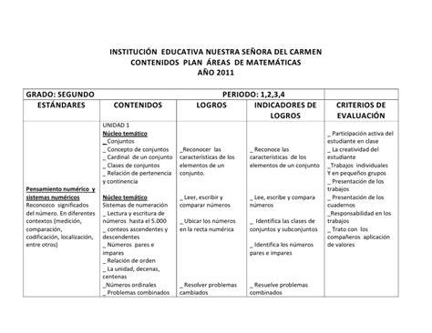 plan anual y unidades de 3 grado comunicacin jec plan area matematica grado segundo