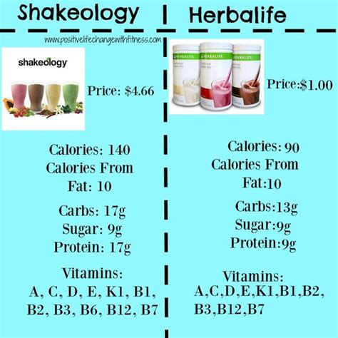 x protein price shakeology vs herbalife price calories carbs sugar