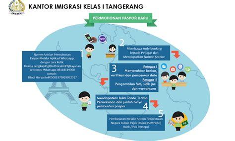 buat paspor online lung cara buat paspor online lewat whatsapp newbie code news