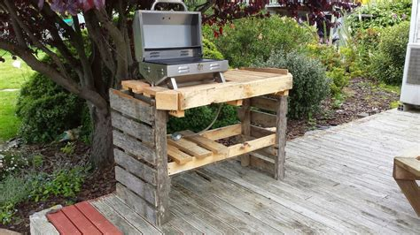 Bbq Backyard Ideas Backyard Bbq Island Ideas