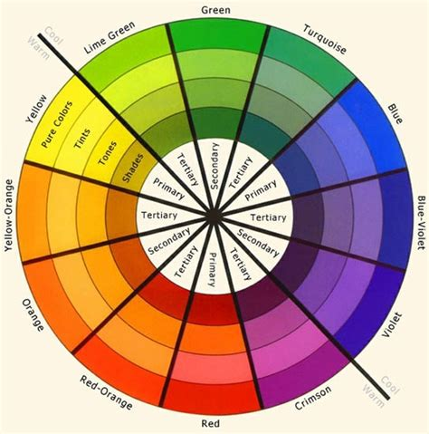 color wheel with names color wheel w names