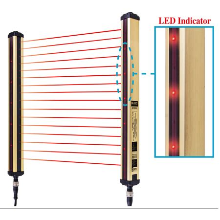 light curtain manufacturers light curtain asp20 area sensor light curtain taiwan