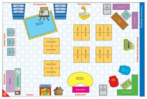 ms m s blog classroom design