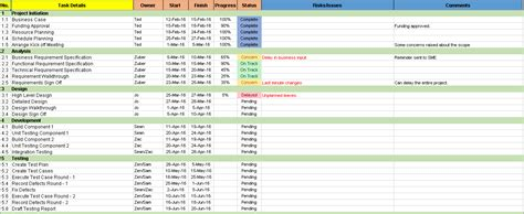 simple project tracking template simple project plan template excel free project
