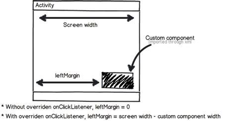layout ontouchlistener android android leftmargin attribute of layoutprams in custom