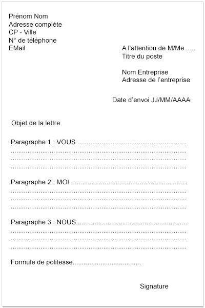A Qui De Droit Lettre Exemple