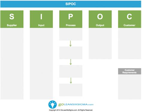 sipoc templates sipoc template exle