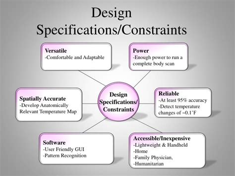 design brief specification and constraints ppt inexpensive and accessible thermal imaging for the