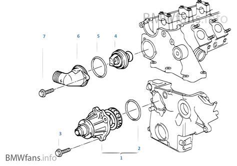 bmw e39 528i engine diagram wiring diagram fuse box