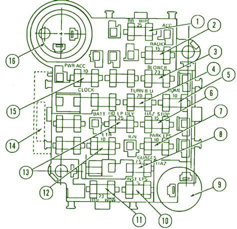 1985 jeep cj 7 v 8 fuse box diagram circuit wiring