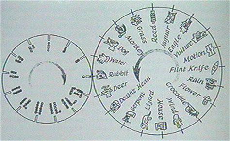 Calendar Systems The Aztec Calendar Systems