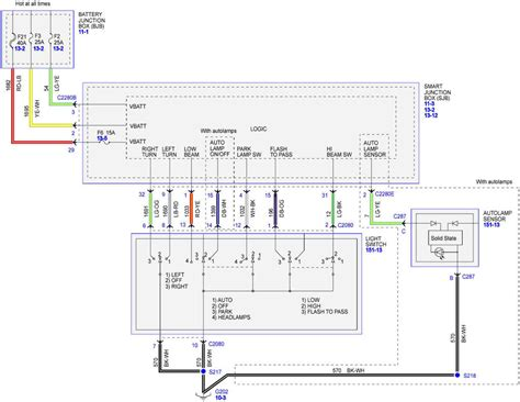 pioneer radio avic d3 wiring diagram wiring diagram with