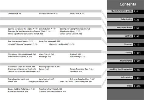download 2015 honda pilot owner s manual zofti free downloads 2015 honda pilot manual pdf wiring library