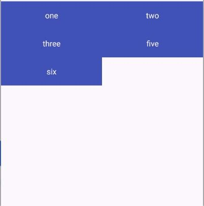 Android Grid Layout Animation Exle | android gridlayout size and view gone behaviour stack