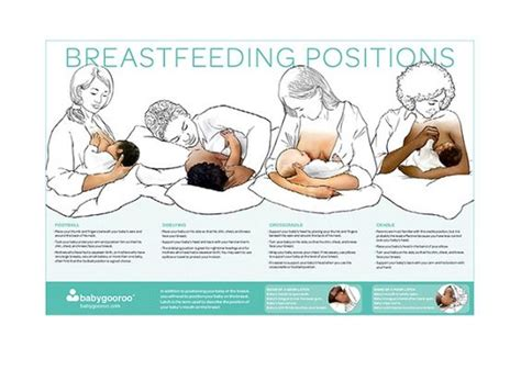 breastfeeding positions after c section pinterest the world s catalog of ideas